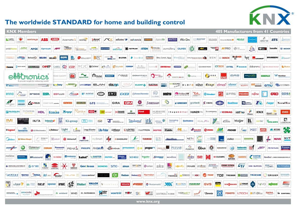 خانه هوشمند خانه هوشمند در بستر KNX Brands