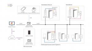 biolite n2 کنترل ترددbiolite n2 سوپریما کنترل ترددBioLite N2 سوپریما biolite n2 how to work 300x167